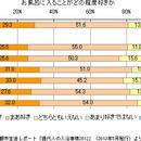 日本の夏と風呂文化